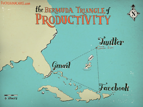 bermuda_triangle_productivity.jpg
