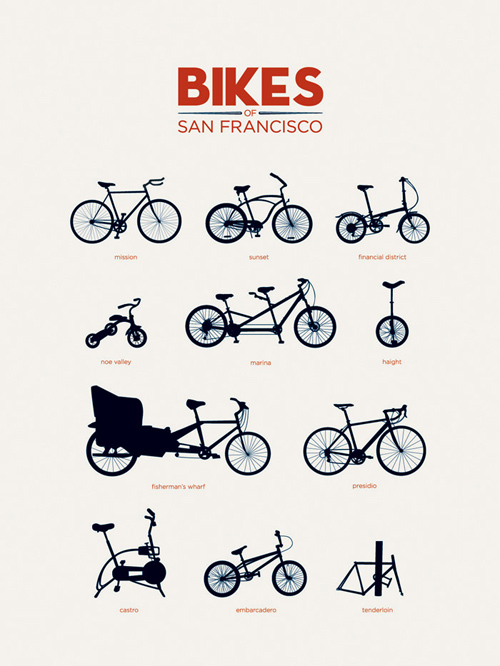 bikes_of_san_francisco-1.jpg