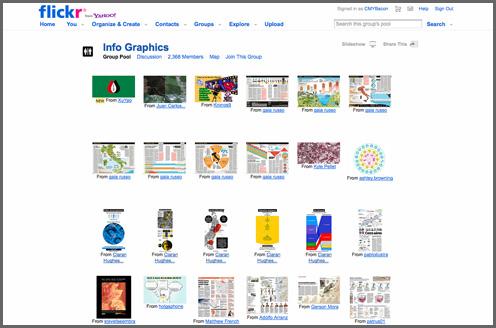 5-flickr_info_graphics.jpg