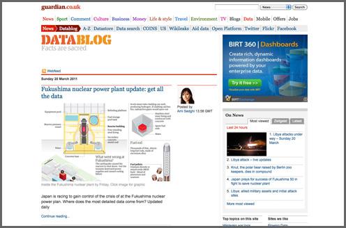 6-guardian_data_blog.jpg