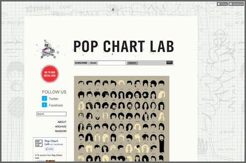8-Pop-Chart-Lab.jpg